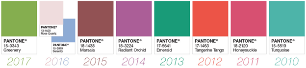 Pantone Colour of the Year 2010-2017