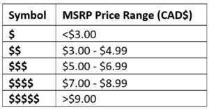 MSRP Price Range
